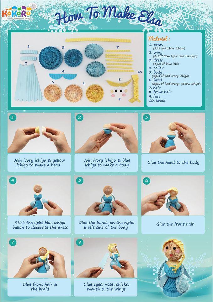 Step by step to make Elsa