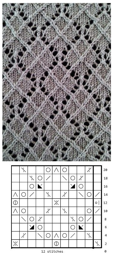 Ssk Knitting Diagram : Best ciegi lace images on pinterest knitting