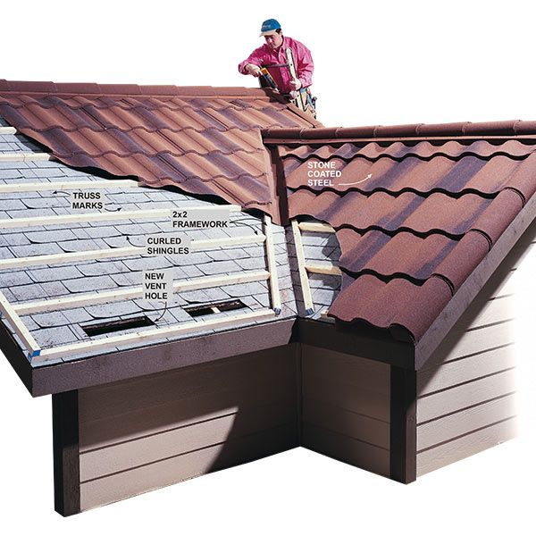 Need a new roof? Covering your existing asphalt shingles with metal roofing might be worth the expense. Here are some pros and cons.