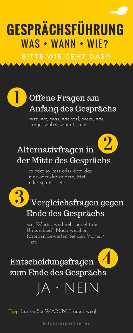 Bildungspartner Gesprächsführung im Verkauf- Bildungspartner Österreich bildungspartner.eu