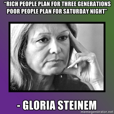 the time factor by gloria steinem The time factor | major english – xii the time factor – gloria steinem personal point of view perhaps i have a lower level of reading.