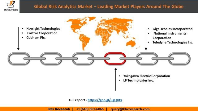 The global #Spectrum #Analyzer Market is expected to attain a market size of $1.7 billion by 2023, growing at a CAGR of 8% during the forecast period. Full report: https://kbvresearch.com/news/global-spectrum-analyzer-market/ Contact us: 244 Fifth Avenue, Suite 1407 New York, N.Y. 10001 United States (U.S) Tel: +1 (646) 661-6066 Email : info@kbvresearch.com Like us: https://www.facebook.com/kbvresearch/ Tweet us: https://twitter.com/KBVresearch FULL REPORT:https://goo.gl/ugQDtx