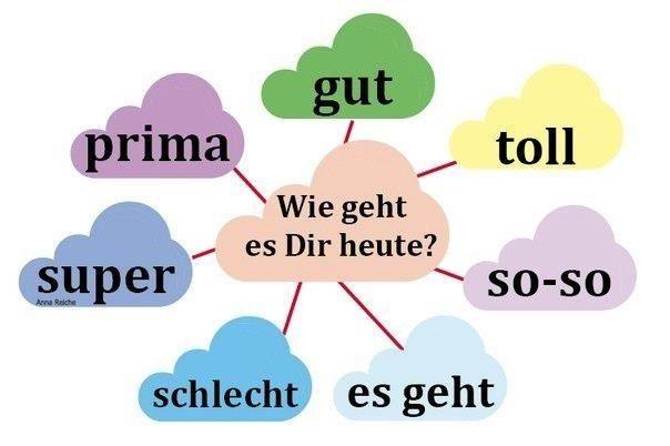 Deutsch lernen.