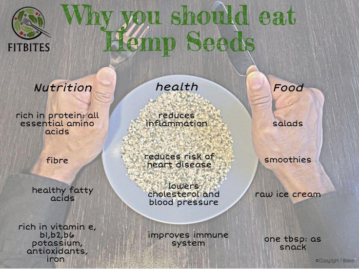 #hempseeds #healthyfood