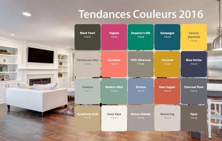 Les nouvelles tendances couleurs linge de maison et décoration pour 2016