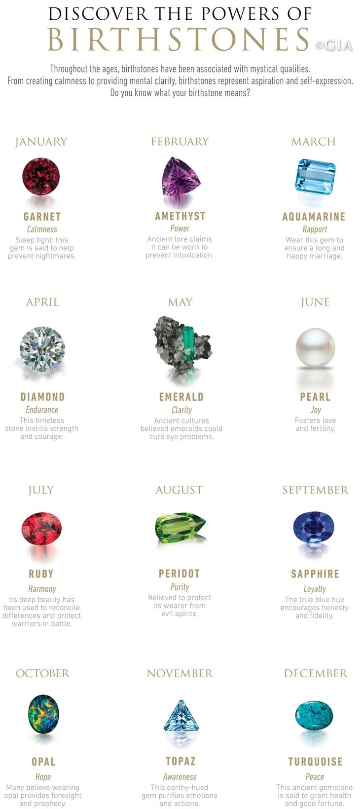 Discover the Powers of Your #Birthstone. #Gemstones. Birthstones are associated with mystical qualities, do you know what your birthstone means?