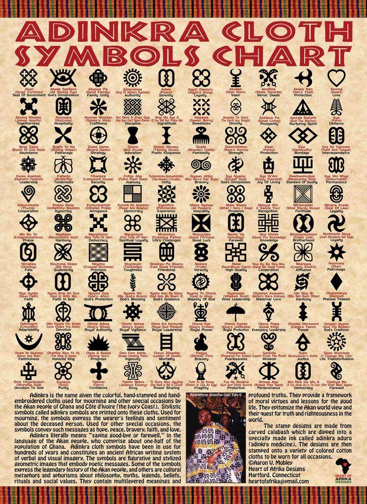 avmobley: © Aaron Mobley - Heart of Afrika Designs Adinkra Cloth Symbols Chart Click here for a detailed view of the Adinkra Cloth Symbols Chart: http://farm4.staticflickr.com/3035/2927423965_a74f4b0bb8_o.jpg