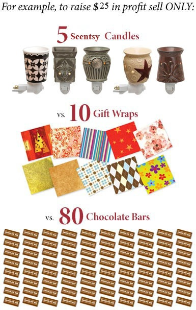7 best    scentsy fundraiser    images on pinterest