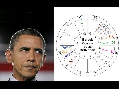 Follow us on Twitter @AstroNewsReport Barack Obama's Vedic Astrology Birth Chart. Analysis of main features of natal …