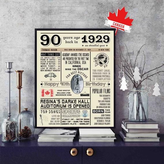 What Happened 1929 In Canada 90th Birthday Decoration 90th