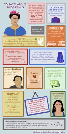 Frida Kahlo Infographic                                                                                                                                                      More