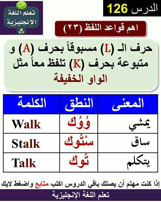 Pin By Ashraqat On Nadia English Language Learning Grammar Learn English Words English Language Learning