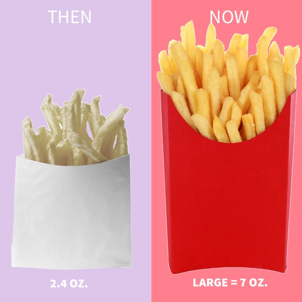 """2013 Things Have Gotten Bigger French Fries  In the 1950s, McDonald's only offered one size of fries -- 2.4 ounces and 210 calories. That size is now labeled """"small,"""" and it's a third of the weight of the largest size, which weighs in at 7 ounces and 610 calories"""