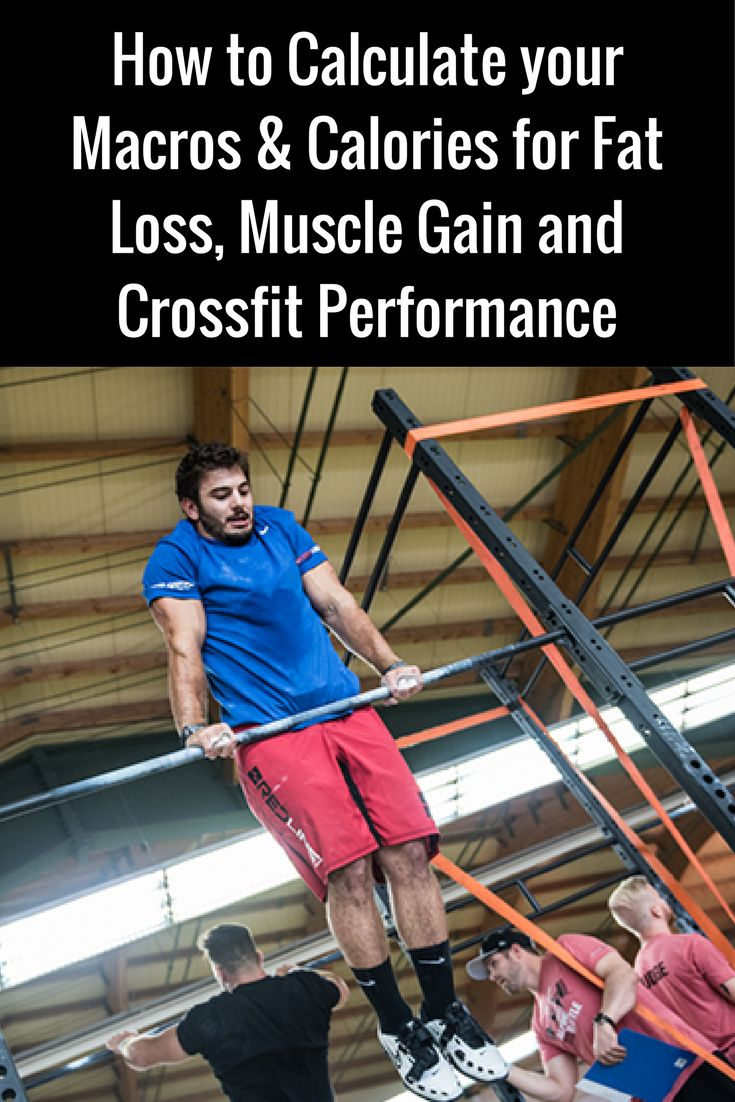 How to Calculate your Macros & Calories for Fat Loss, Muscle Gain and Crossfit Performance