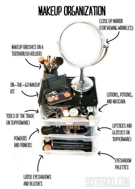 Find a place for each kind of product and stick to it. | 14 Incredibly Simple Ways To Organize YourMakeup