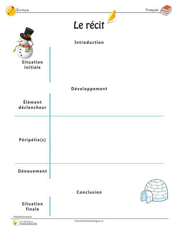 Ce document vous servira de référence pour présenter les éléments d'un récit. Vous y retrouverez aussi un court exemple d'un récit. Si vous le désirez, un plan vierge est inclus afin de réaliser un autre exemple avec votre classe. Vous pouvez l'afficher en classe ou l'inclure dans vos cahiers de notions. Le document comporte 3 pages.