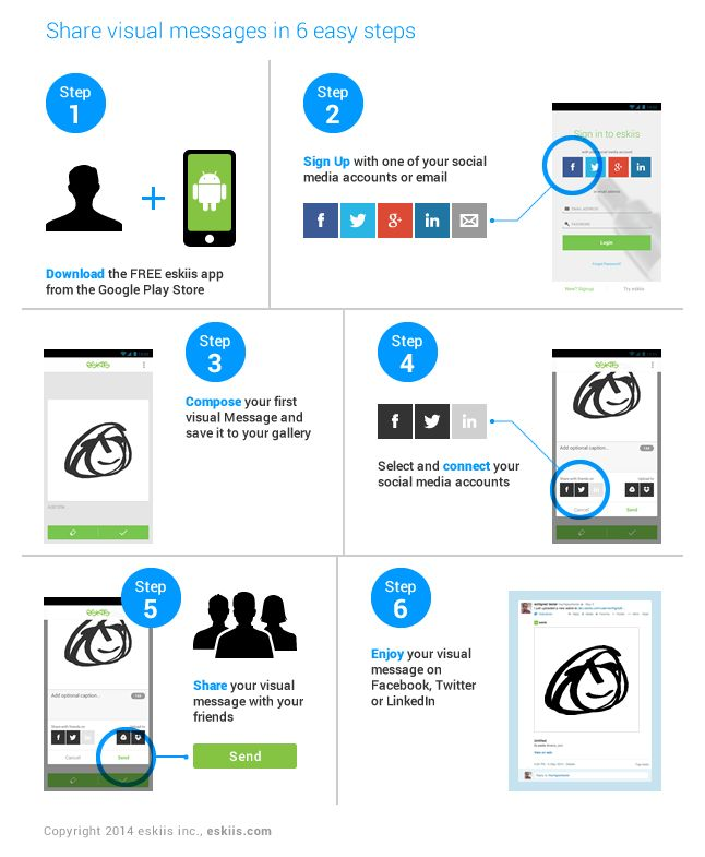 Share visual mesages in 6 easy steps - eskiis.com