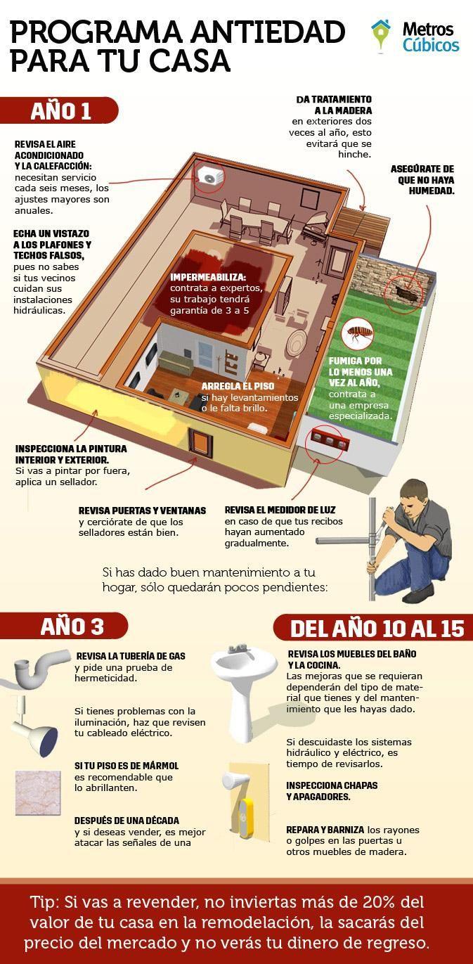 Tu casa: cuídala, arréglala y véndela bien