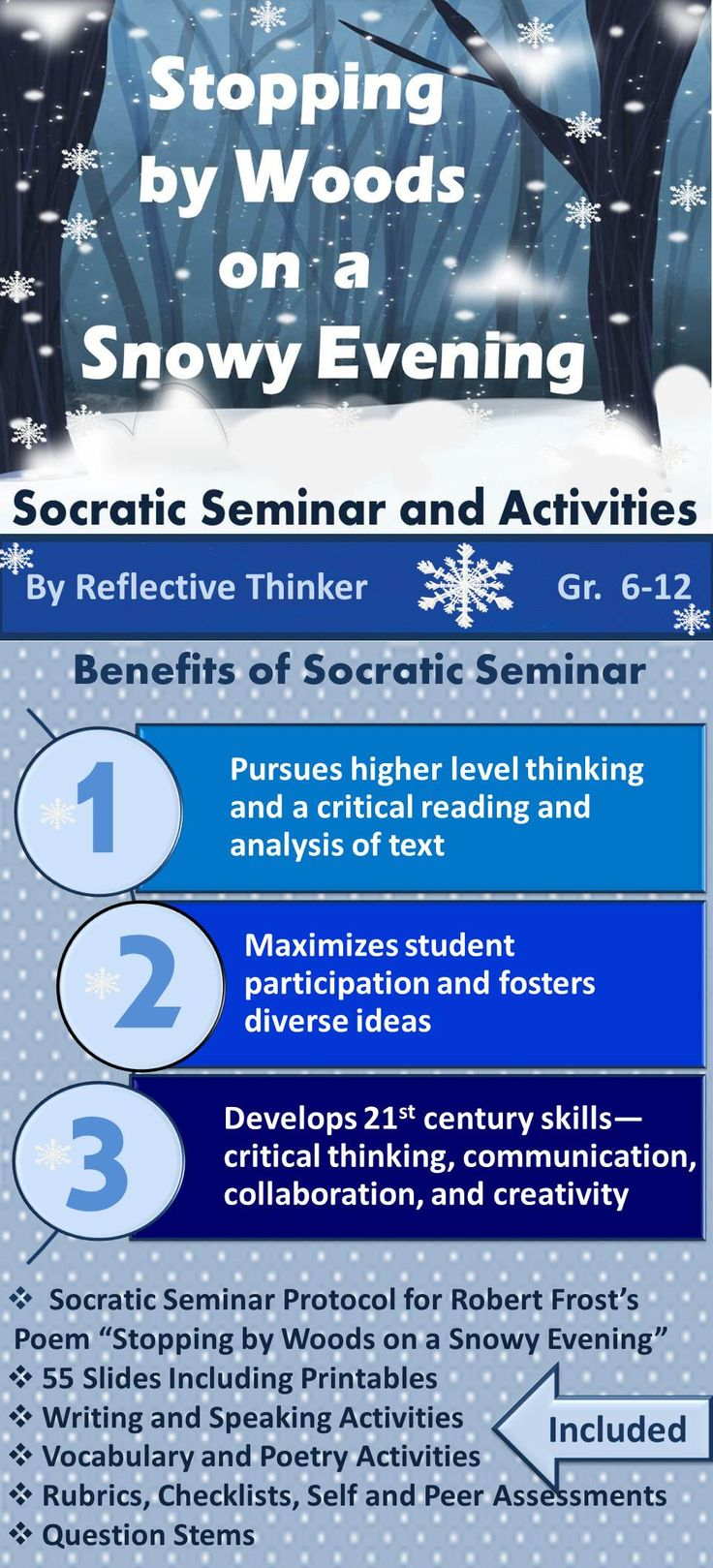 "Socratic seminar is an excellent and engaging way for students to practice higher order thinking skills. This 55-slide PowerPoint resource with printables is a Socratic seminar featuring the poem ""Stopping by Woods on a Snowy Evening"" by Robert Frost. This resource includes a well-organized protocol for conducting a formal discussion or Socratic seminar based on Frost's poem. #Socraticseminar #poetry #StoppingbyWoodsonaSnowyEvening #RobertFrost"