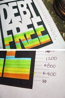 Debt Free Charts - I love this idea, especially to get the kids involved and excited!