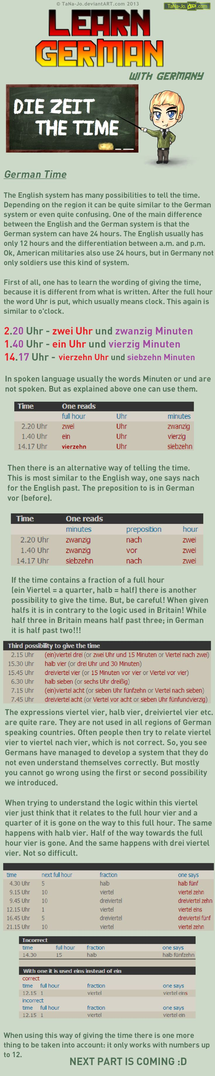 How useful is the German language? - Quora