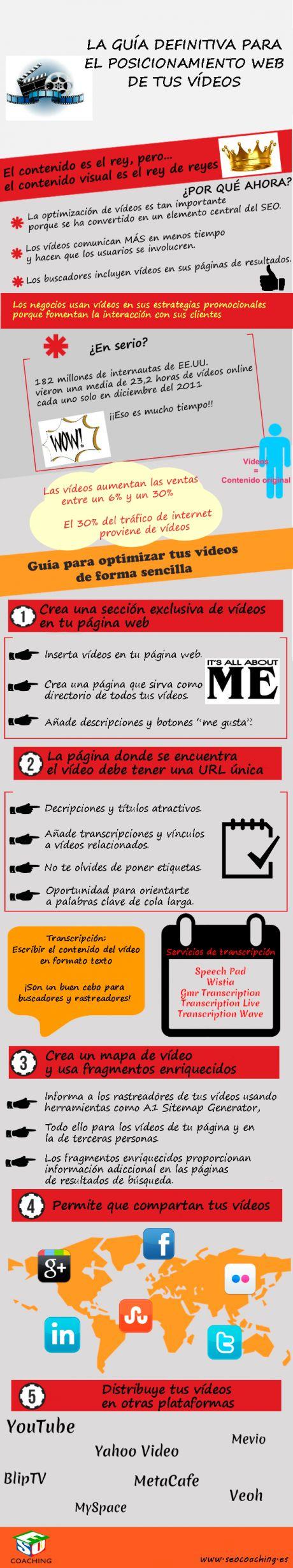 El #videomarketing continúa estando de moda en el 2014, recuerda que el #posicionamientoweb de tus vídeos es importante. #SEO #infografia