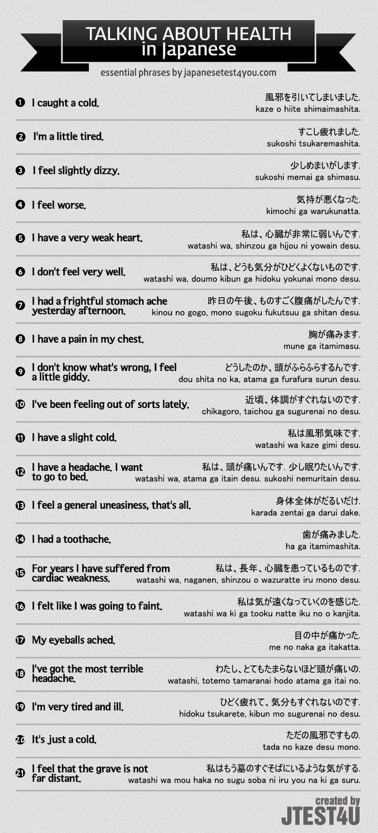 Infographic: how to talk about health in Japanese. http://japanesetest4you.com/infographic-how-to-talk-about-health-in-japanese/
