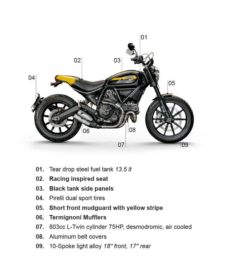 Ducati Scrambler Full Throttle 803 CC - Scrambler Ducati