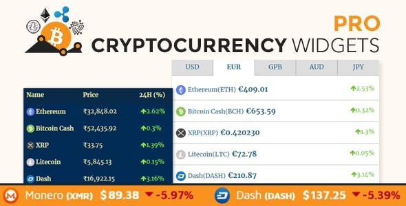 bitcoin ticker name