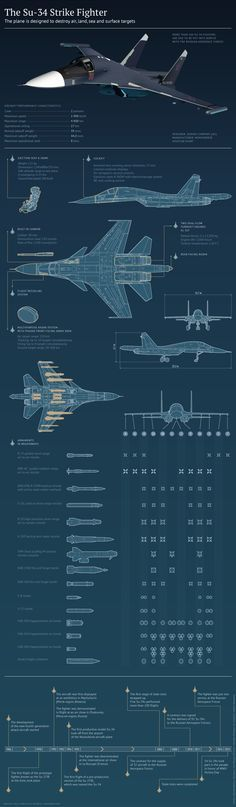 The Su-34 Strike Fighter