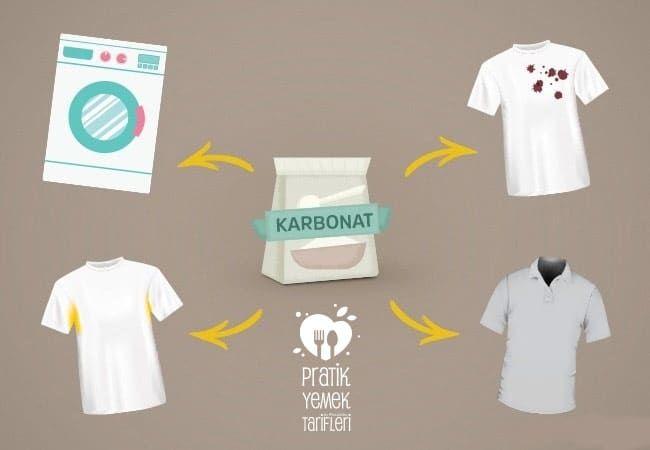 Karbonatın Çamaşırlar için faydaları
