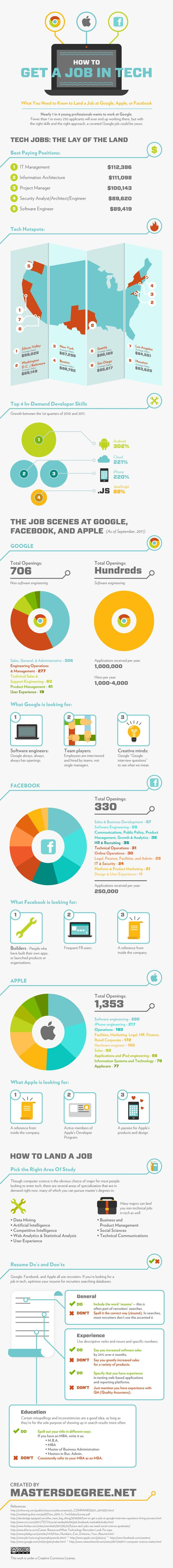 How To: Get A Job At Google, Apple or Facebook [Infographic]: Technology Infographic, Get A Job, Job Search, Website, Infographic Inspiration, Career Infographic, Tech Job, Tech Infographic, Career Stuff