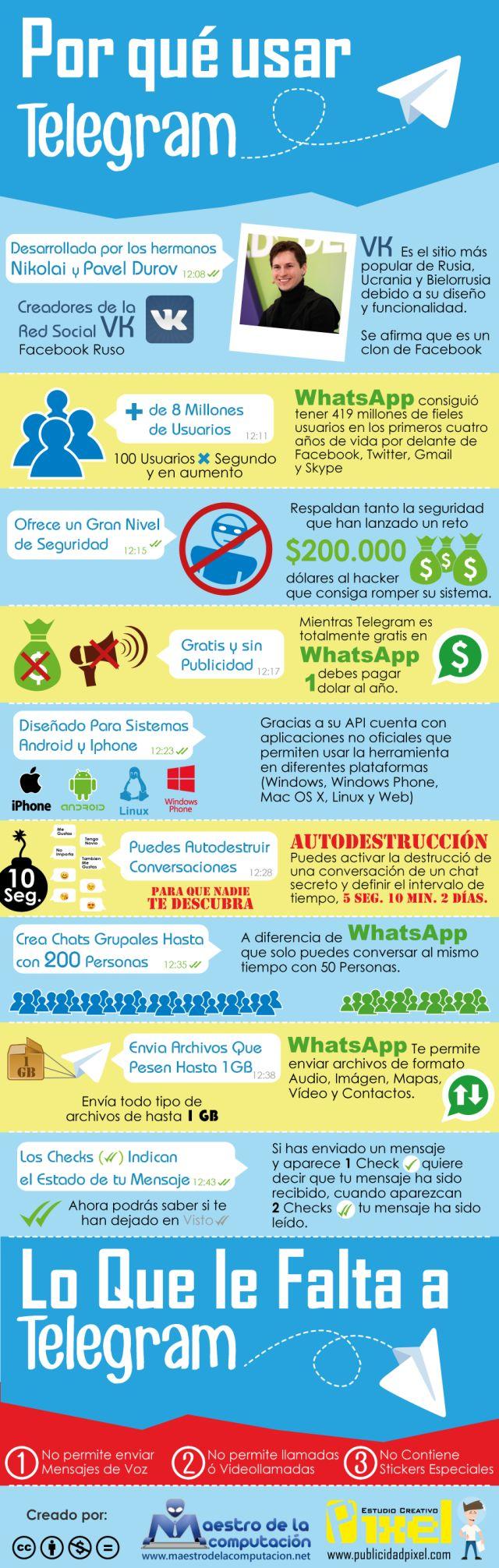 Tedxbarcelona online dating