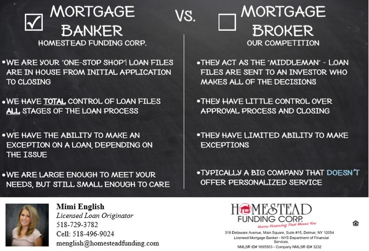 Pin By Mimi English On Home Buyers Ask Me How Home Loans Mortgage Banking Delmar