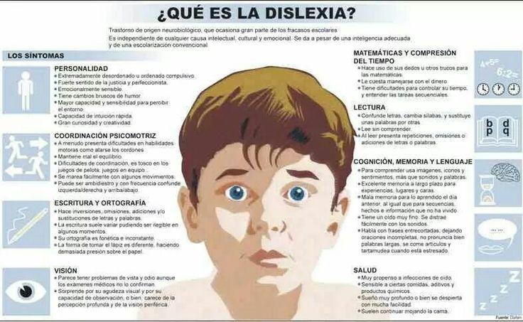 Qué es la dislexia?