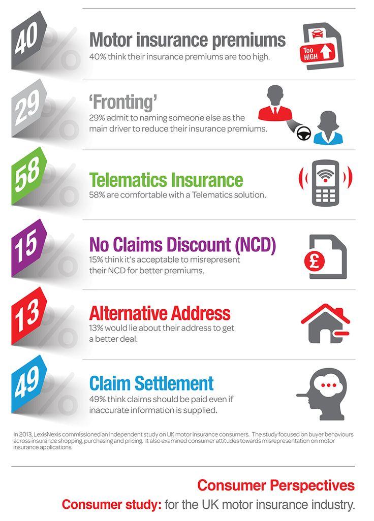 Compare Car Insurance Uk Google
