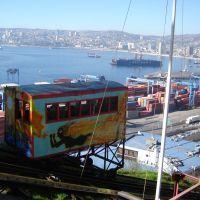 Colección de Fotos | Ascensores de Valparaíso