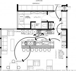 Kitchen Plans And Designs 11 best melamine images on pinterest | kitchen ideas, kitchen