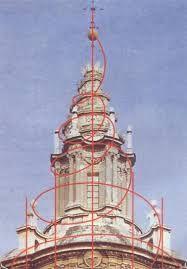 L'aspirazione all'infinito è data dall'elica, e la leggerezza ricreata trova il suo compimento nella gabbia di ferro e nel globo posti sopra le fiamme che, come la luce di un faro, devono illuminare il fedele. Il rapporto tra la muratura e l'atmosfera diventa qui più serrato e Borromini dimostra che la materia è anche entità incorporea, senza peso, nella luce.  http://www.afterauschwitz.org/itinerari/arte/Numeri/html/barocco.html