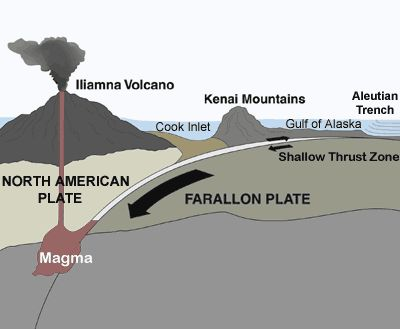 the impact of plate tectonics on the natural disasters on the west coast The science of tsunamis tim bunting kuala lumpur as it shook the west coast of sumatra review of the theory of plate tectonics as it.
