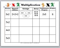 Learning Ideas - Grades K-8: Freebies