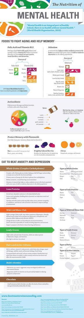 "7 Foods that Relieve Anxiety and Depression Your diet – what you eat, when and how much – can definitely affect both how you look and FEEL! The right foods, herbs and vitamins can cause you to feel energized, confident, happy and help you think clearly. Or… They can cause you to feel #anxiety, #panicattacks, ""moodiness"", decreased energy levels and even cause #depression. Make sure you read the ""Additional Suggestions"" at the link for 2 additional methods."