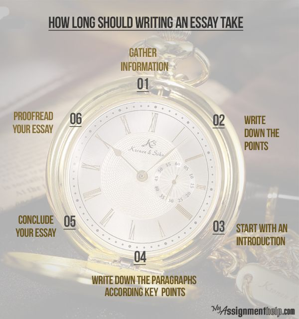 how long should it take to write a 10000 word essay I have an essay to write this essay, however, is not like most other essays i have been knocked suddenly off the 2,000 word comfort-zone of previous modules, and now find myself faced with a.