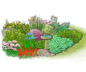 Nonstop Flower Garden Plan