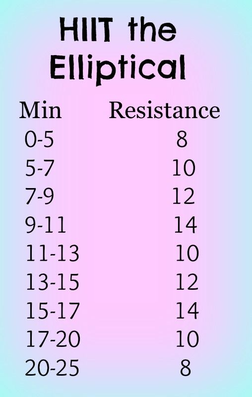 High Intensity Interval Elliptical workout that makes time fly