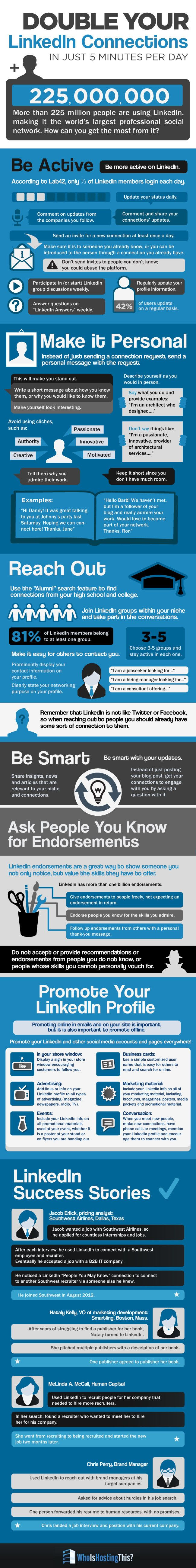 "SOCIAL MEDIA - ""How to Double Your #LinkedIn Connections [INFOGRAPHIC]."" Not sure if the 'promise' is realistic but some good advice on the management of your Linked'In account to increase contacts and traffic........................................................... Visit Now!  OwnItLand.com"