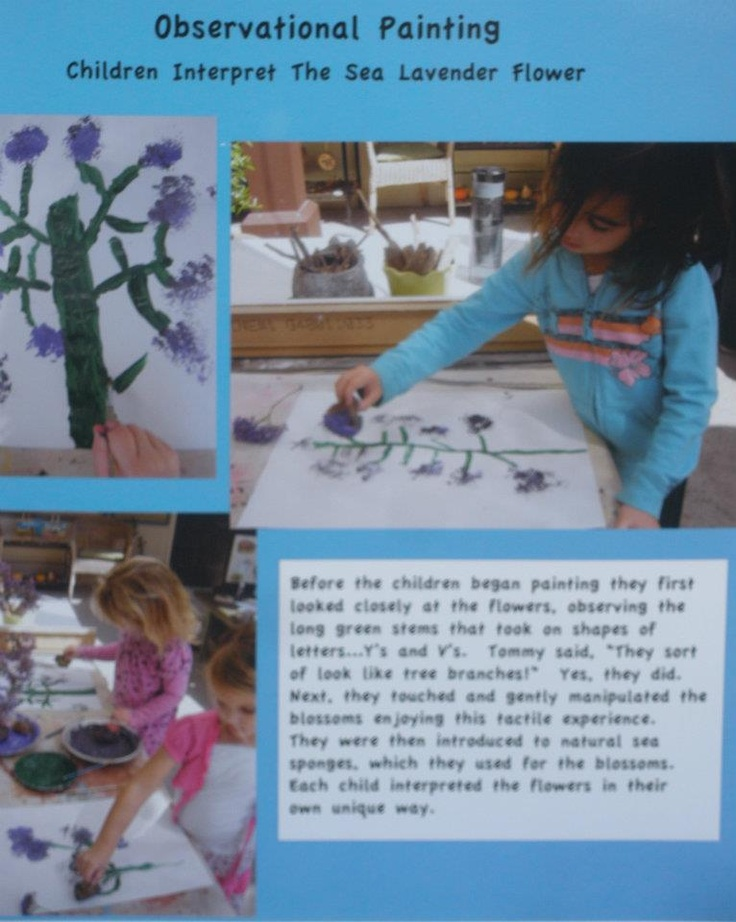 Observational painting documentation