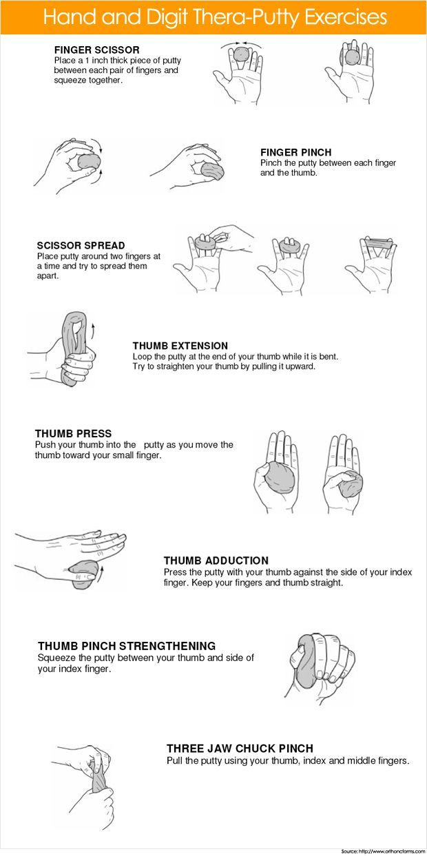 Hand-and-Digit-Thera-Putty Finger Strengthening Exercises