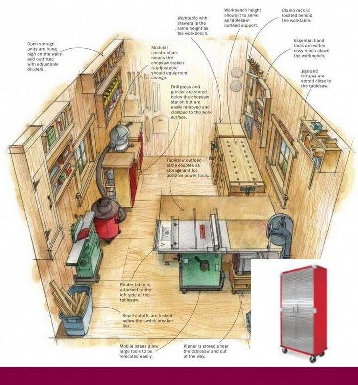 Garage Organization Container Store Garageorganization And Diygarage Workshop Layout Woodworking Shop Plans Woodworking Shop