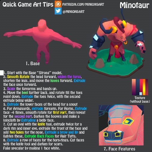 Follow Minions Art on Patreon: Read posts by Minions Art on the world's largest platform enabling a new generation of creators and artists to live out their passions!